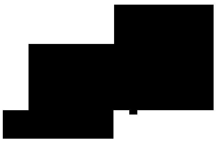 Cấu trúc hóa học của phân tử corticoid