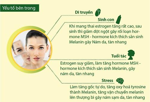 Giải pháp an toàn và hiệu quả dành cho việc điều trị nám da sau sinh