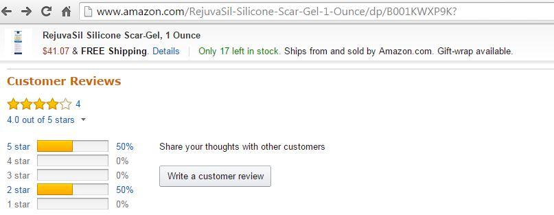 Bầu chọn của khách hàng Mỹ cho gel trị sẹo Scar Rejuvasil trên trang Amazon.com
