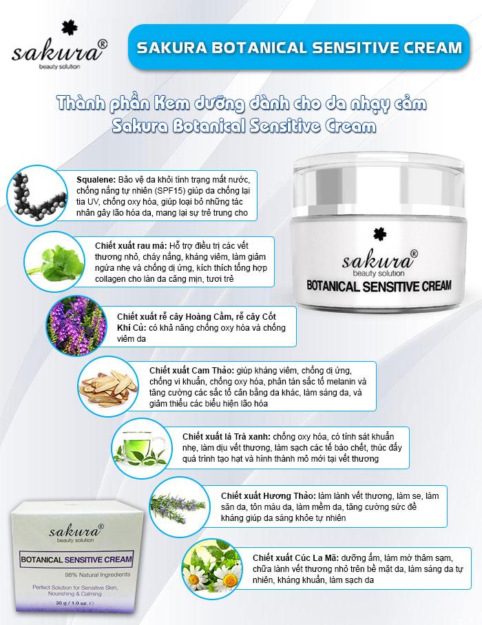 thành phần của Sakura Botanical Sensitive Cream