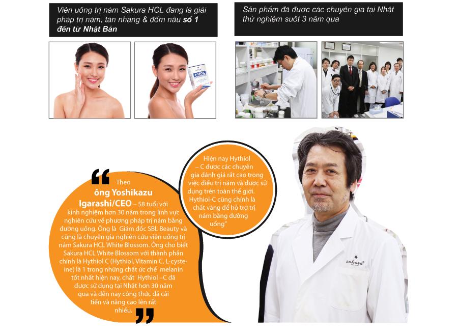 Viên uống chữa nám Sakura được nhiều bác sĩ chuyên khoa da liễu khuyên dùng